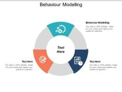 Behaviour Modelling Ppt PowerPoint Presentation Styles Visuals Cpb
