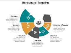 Behavioural Targeting Ppt PowerPoint Presentation Slides Guidelines Cpb