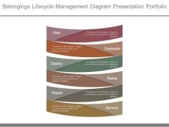 Belongings Lifecycle Management Diagram Presentation Portfolio