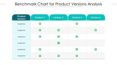 Benchmark Chart For Product Versions Analysis Ppt PowerPoint Presentation Show Demonstration PDF