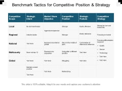 Benchmark Tactics For Competitive Position And Strategy Ppt PowerPoint Presentation Summary Layout Ideas
