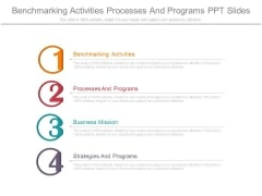 Benchmarking Activities Processes And Programs Ppt Slides