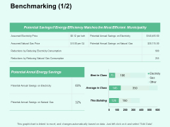 Benchmarking Assumed Electricity Ppt PowerPoint Presentation Styles Guide