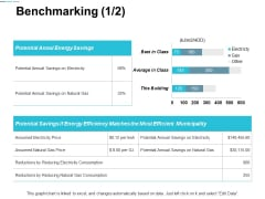 Benchmarking Business Ppt Powerpoint Presentation Styles Topics