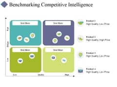 Benchmarking Competitive Intelligence Ppt PowerPoint Presentation File Files