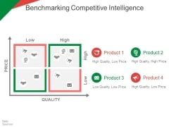 Benchmarking Competitive Intelligence Ppt PowerPoint Presentation Icon Summary
