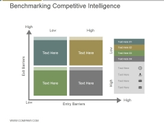 Benchmarking Competitive Intelligence Ppt PowerPoint Presentation Images