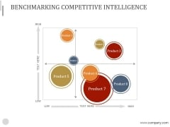 Benchmarking Competitive Intelligence Ppt PowerPoint Presentation Influencers