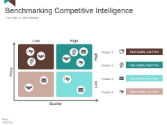 Benchmarking Competitive Intelligence Ppt PowerPoint Presentation Inspiration Master Slide