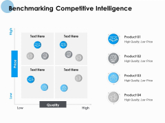 Benchmarking Competitive Intelligence Ppt PowerPoint Presentation Pictures Graphics Template