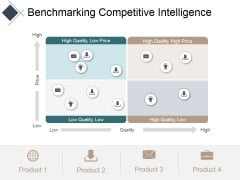 Benchmarking Competitive Intelligence Ppt PowerPoint Presentation Portfolio Gallery