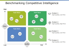 Benchmarking Competitive Intelligence Ppt PowerPoint Presentation Portfolio Graphics Download
