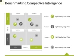 Benchmarking Competitive Intelligence Ppt PowerPoint Presentation Professional Maker