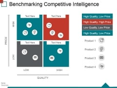 Benchmarking Competitive Intelligence Template 1 Ppt PowerPoint Presentation Infographic Template Good