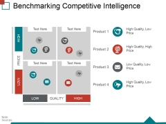 Benchmarking Competitive Intelligence Template 2 Ppt PowerPoint Presentation Inspiration Elements