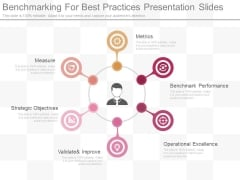 Benchmarking For Best Practices Presentation Slides
