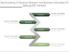 Benchmarking In Revenue Research And Business Information Of Start Up Ppt Samples