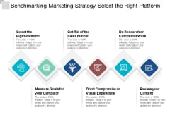 Benchmarking Marketing Strategy Select The Right Platform Ppt Powerpoint Presentation Styles Pictures