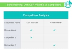 Benchmarking Own Csr Potential Vs Competitors Ppt PowerPoint Presentation Guide