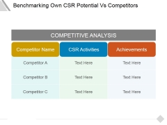 Benchmarking Own Csr Potential Vs Competitors Ppt PowerPoint Presentation Inspiration Icon
