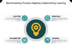 Benchmarking Process Adapting Implementing Learning Ppt PowerPoint Presentation Background Designs