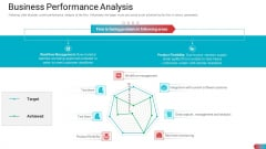 Benchmarking Vendor Operation Control Procedure Business Performance Analysis Ideas PDF