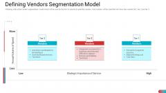 Benchmarking Vendor Operation Control Procedure Defining Vendors Segmentation Model Structure PDF