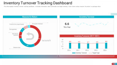 Benchmarking Vendor Operation Control Procedure Inventory Turnover Tracking Dashboard Pictures PDF