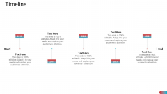 Benchmarking Vendor Operation Control Procedure Timeline Structure PDF