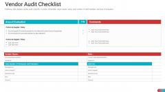 Benchmarking Vendor Operation Control Procedure Vendor Audit Checklist Elements PDF