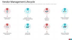 Benchmarking Vendor Operation Control Procedure Vendor Management Lifecycle Icons PDF