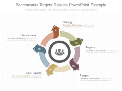 Benchmarks Targets Ranges Powerpoint Example