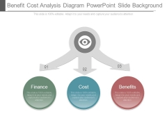 Benefit Cost Analysis Diagram Powerpoint Slide Background
