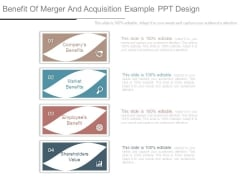 Benefit Of Merger And Acquisition Example Ppt Design