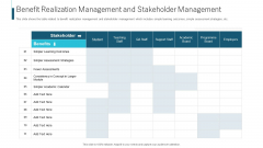 Benefit Realization Management And Stakeholder Management Ppt Infographic Template Outline PDF