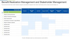 Benefit Realization Management And Stakeholder Management Professional PDF