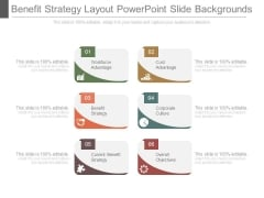 Benefit Strategy Layout Powerpoint Slide Backgrounds