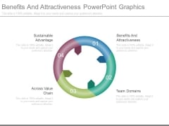 Benefits And Attractiveness Powerpoint Graphics