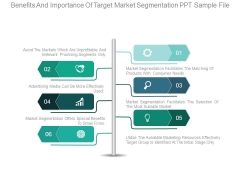 Benefits And Importance Of Target Market Segmentation Ppt Sample File