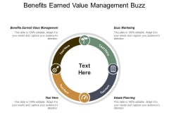 Benefits Earned Value Management Buzz Marketing Estate Planning Ppt PowerPoint Presentation Styles Topics