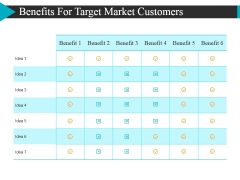 Benefits For Target Market Customers Ppt Powerpoint Presentation Example