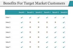 Benefits For Target Market Customers Ppt PowerPoint Presentation Infographic Template Skills