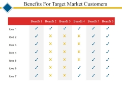 Benefits For Target Market Customers Ppt PowerPoint Presentation Summary Sample