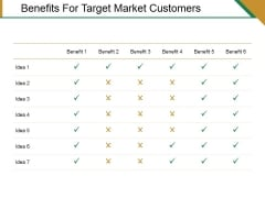 Benefits For Target Market Customers Ppt PowerPoint Presentation Templates