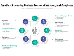 Benefits Of Automating Business Process With Accuracy And Compliance Ppt PowerPoint Presentation Infographic Template Outline