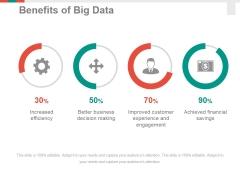 Benefits Of Big Data Ppt PowerPoint Presentation Professional Slide Portrait