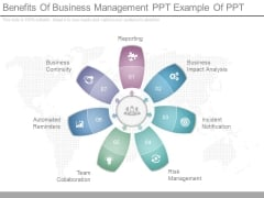 Benefits Of Business Management Ppt Example Of Ppt