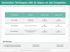 Benefits Of Business Process Automation Automation Techniques With Its Impact On Job Completion Structure PDF