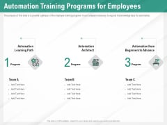 Benefits Of Business Process Automation Automation Training Programs For Employees Template PDF