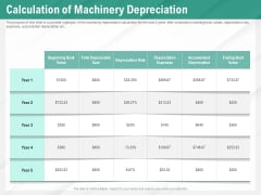 Benefits Of Business Process Automation Calculation Of Machinery Depreciation Ideas PDF